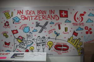 Promoting Relationships between Switzerland and China – Our Visit at Swissnex Shanghai